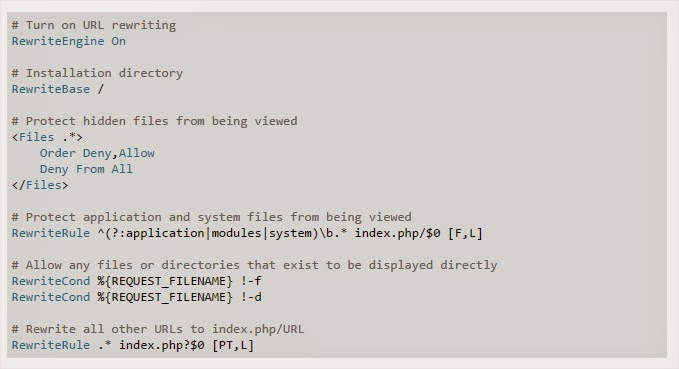 Nginx Alias Php No Input File Specified idea gallery